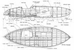 créateur maquette de bateau, voilier, runabout Kiade
